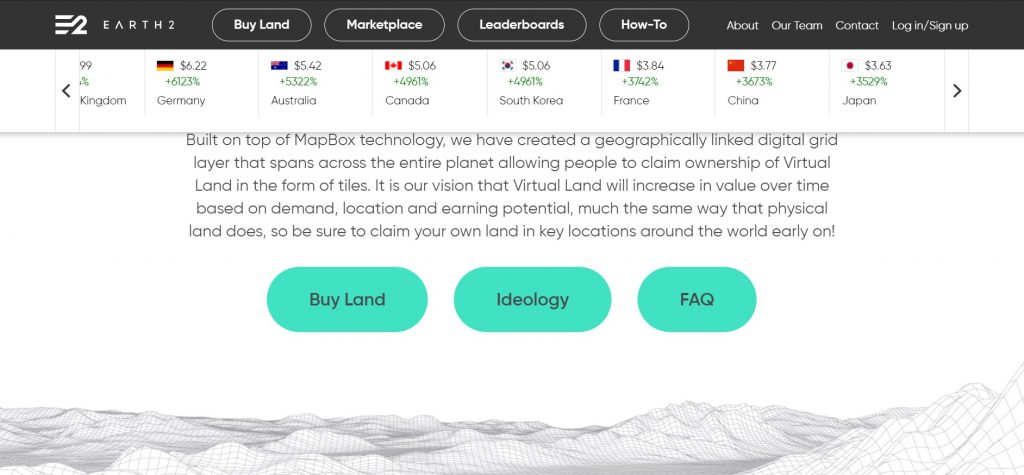Earth 2  Virtual Land  Should You Invest in Earth 2